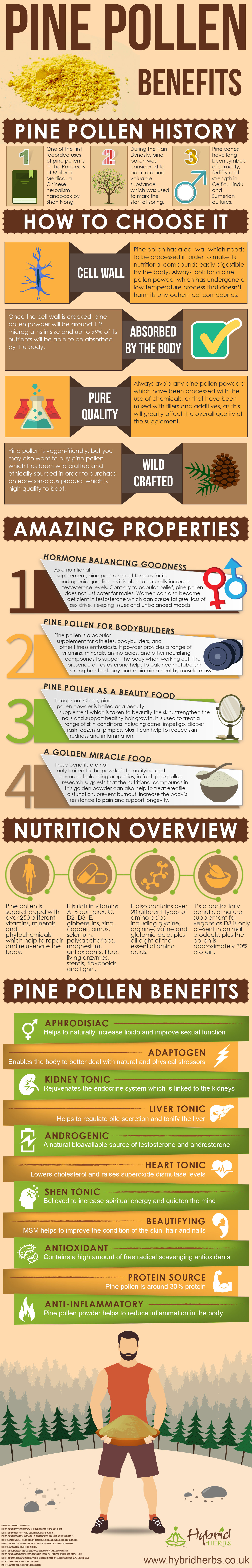 pine-pollen-health-benefits.jpg